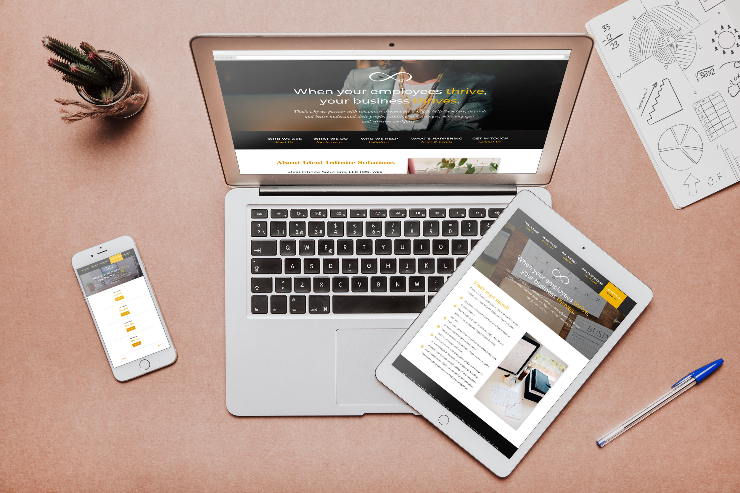 Ideal Infinite Solutions Site Design - Homepage on Macbook, iPad, and iPhone